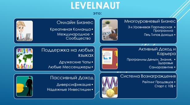 Levelnaut_Eto_Landing_Rus